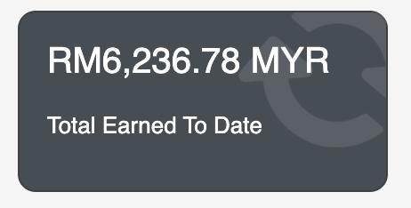 Result affiliate Malaysia
