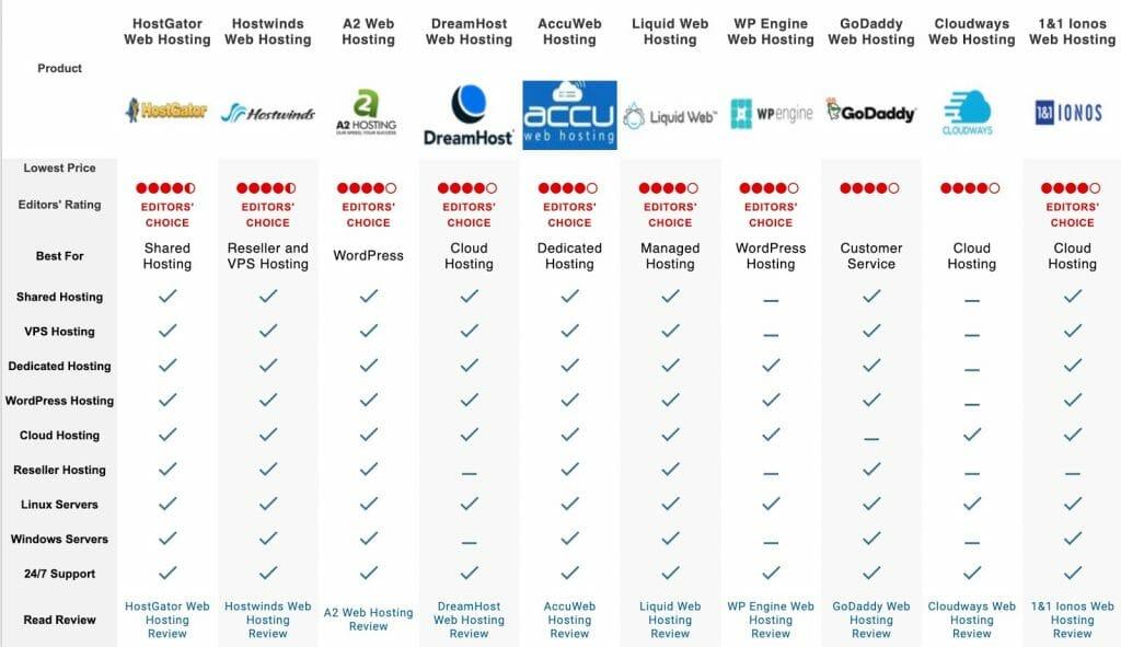 contoh guna table untuk promote produk affiliate