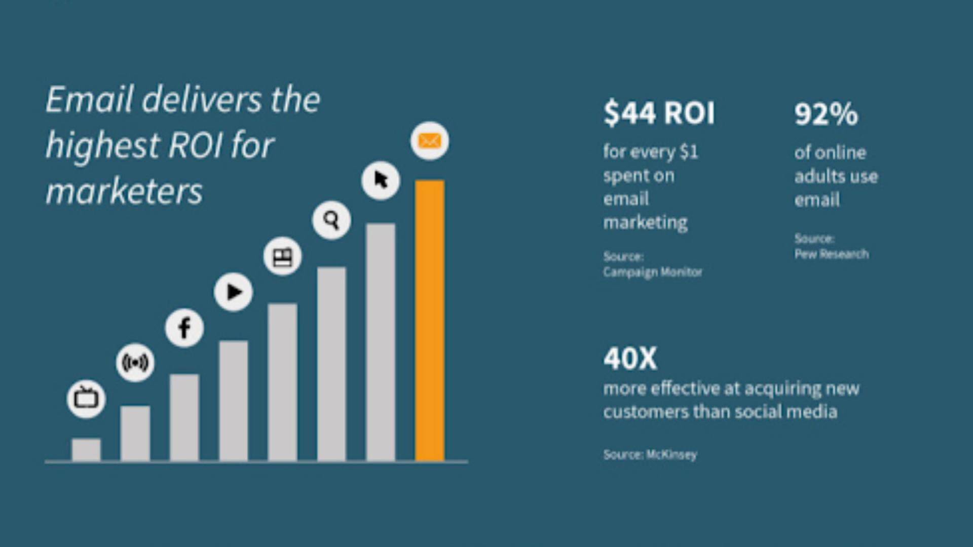 email marketing statistics 1