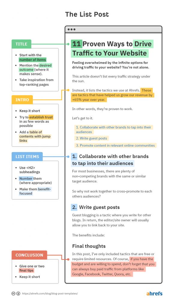 contoh structure list blog post