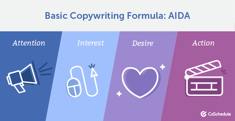 formula copywriting terbaik sepanjang zaman