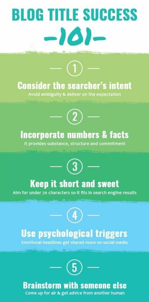 formula mudah tulis tajuk blog