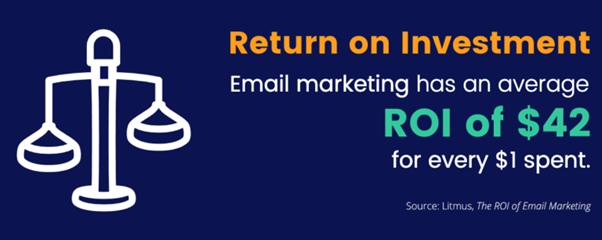 hasil dari email marketing
