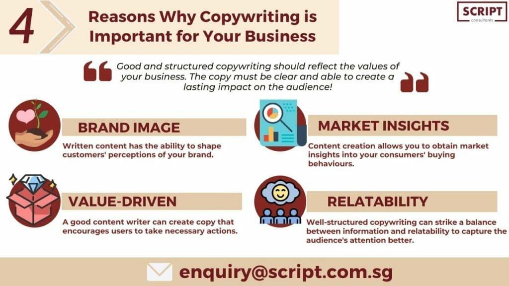 kepentingan copywriting