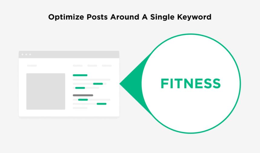 satu keyword seo untuk satu blog post