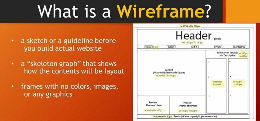 apa itu wireframe 1