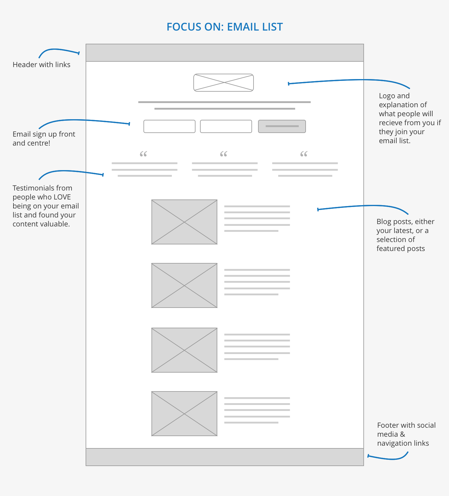 contoh wireframe 3 1